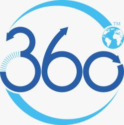 Global Search RC
